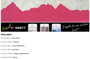 Profil Mad Trail